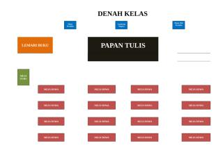 DENAH KELAS.docx