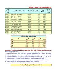 MO RONG - BAI TAP 3.xls