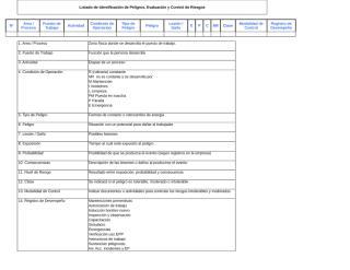 formato de identificación de peligros, evaluación y control de riesgos resp.xls