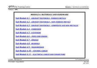 Module 6 (Materials & Hardware) SubModule 6.1 (Aircraft Materials — Ferrous).pdf