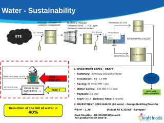 RO Waste Water Recover_Presentation CWB.ppt