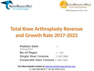 Total Knee Arthroplasty Revenue and Growth Rate 2017-2022.pptx