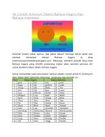 40 Contoh Antonym Dalam Bahasa Inggris Dan Bahasa Indonesia.docx