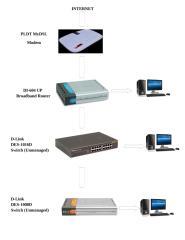 JM Netshop Setup.docx