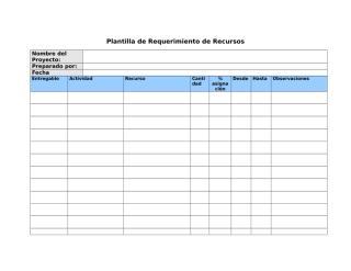 Plantilla de Requerimientos de Recursos.doc