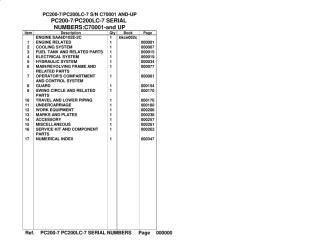 part book PC200LC 7 S N C70001 AN.pdf
