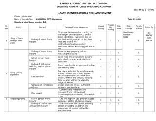 2.HIRA-STRUCTURAL STEEL BEAM ERECTION.doc