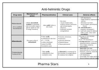 6- Anti-helminthic.doc